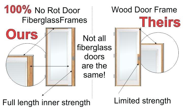 PlastPro PF Frames